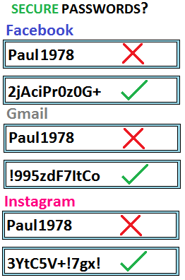 Same password in different places?